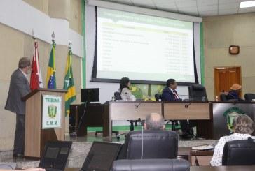 GESTÃO: GOVERNO PRESTA CONTAS DURANTE AUDIÊNCIA PÚBLICA NA CÂMARA
